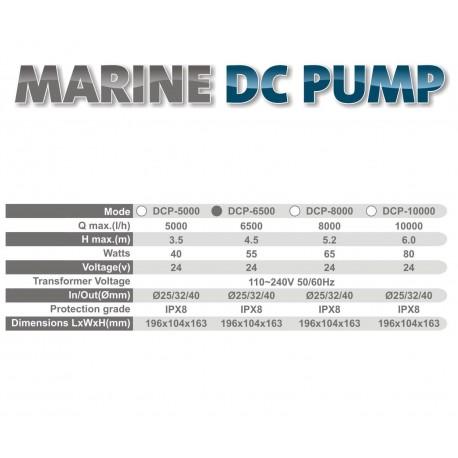 Zetlight Horizon SD 30 Pompa cyrkulacyjna 8000l/h