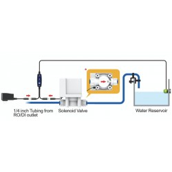 Zetlight Horizon Skimmer SD3000 odpieniacz do 4000l