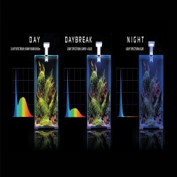 Evolution Aqua Pure Pond 1000ml - bakterie do filtra