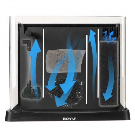 SunSun JVP-132 - pompa cyrkulacyjna 4000 - 8000/lh