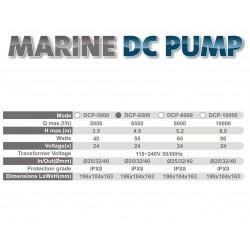 Fluval uszczelka silnika FX5/FX6